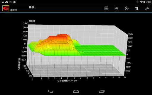 【免費工具App】Enigma APE50-APP點子