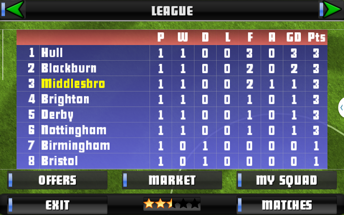 Super Soccer Champs- screenshot