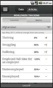 Gallup News - screenshot thumbnail