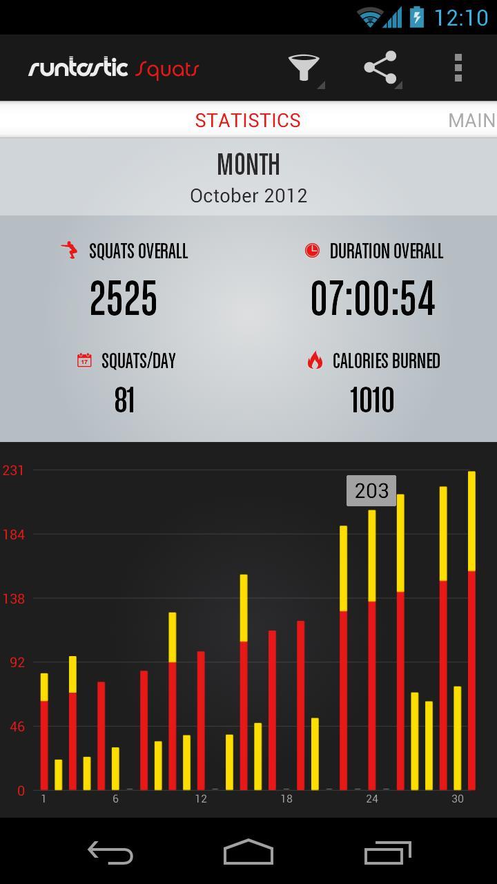 Runtastic Squats Workout PRO Screenshot 1