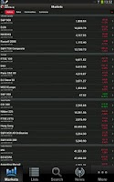Screenshot of S&P Capital IQ