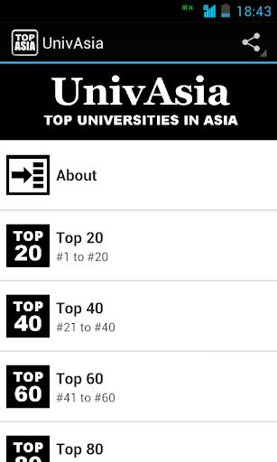 UnivAsia App
