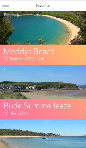 urBEACH – Beach Guide