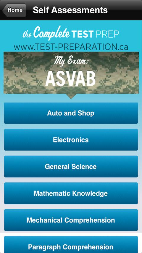 What You Need to Know About the ASVAB
