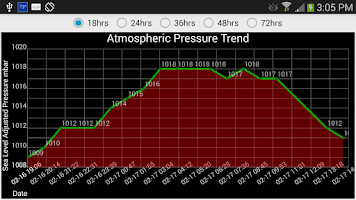 Screenshot of DS Barometer - Air Pressure