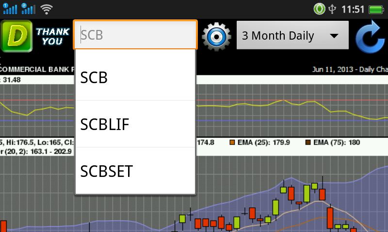 Thai Stock Chart- screenshot