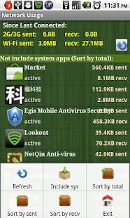 玩免費通訊APP|下載Network Usage app不用錢|硬是要APP