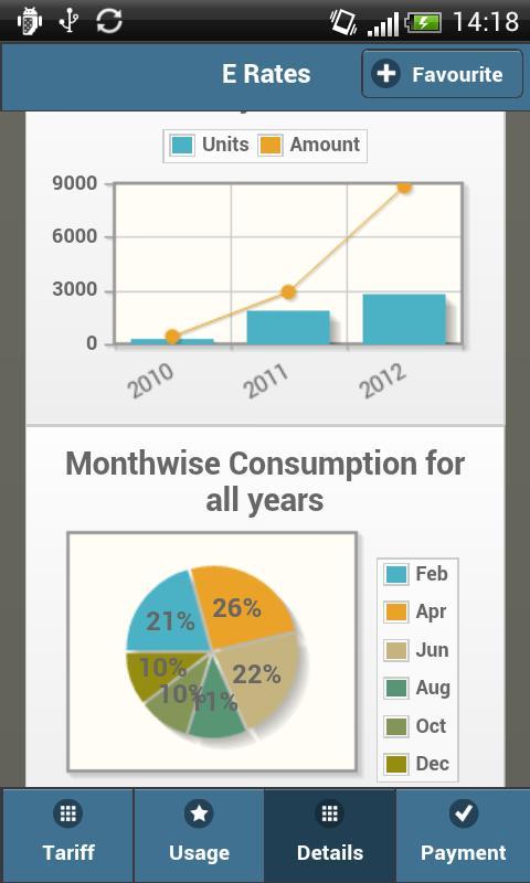 Electricity Tariff Calculator India
