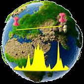 Rakım - Yükseklik Profili