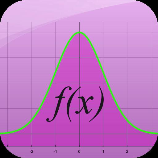 Function Graph Plotter