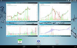 Screenshot of Bitcoin Chart Widget
