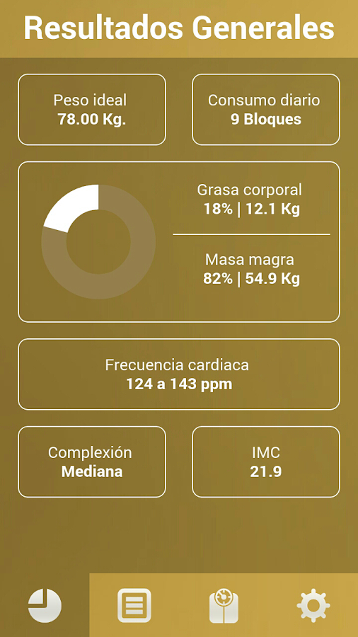 Dieta de la Zona- screenshot
