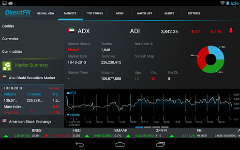 DFN Touch for Android Tab- screenshot thumbnail