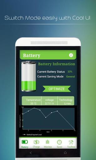 iPhone 軟體 - ⊙_⊙ iphone 新手必裝的246 個實用app...(將這 246 個玩法研究透徹不成app達人也難) ...- Mobile01