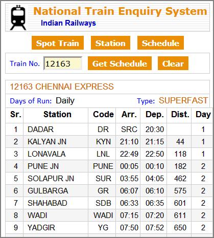 Train Running Status Live - Revenue & Download estimates