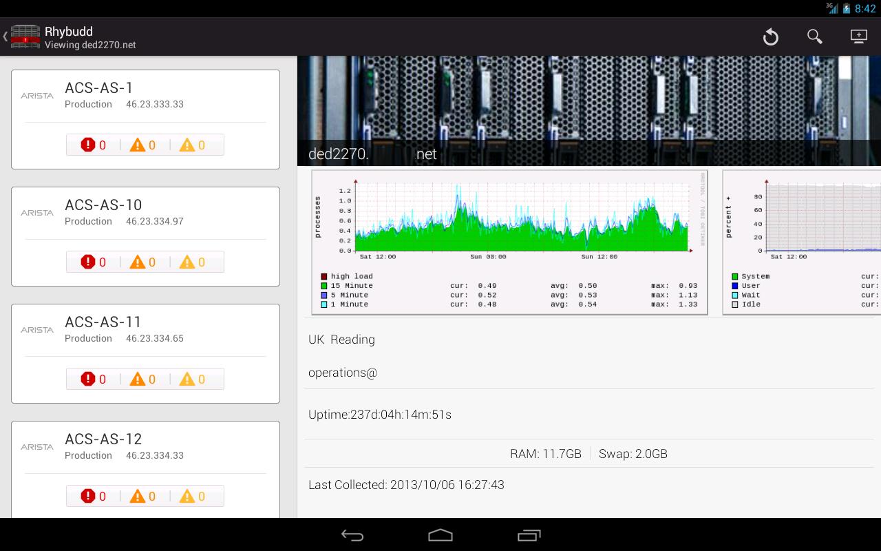 Rhybudd - Zenoss for Android - screenshot
