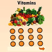 Vitamins Info Health Guide