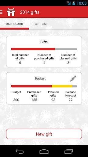 Christmas Gifts and Budget