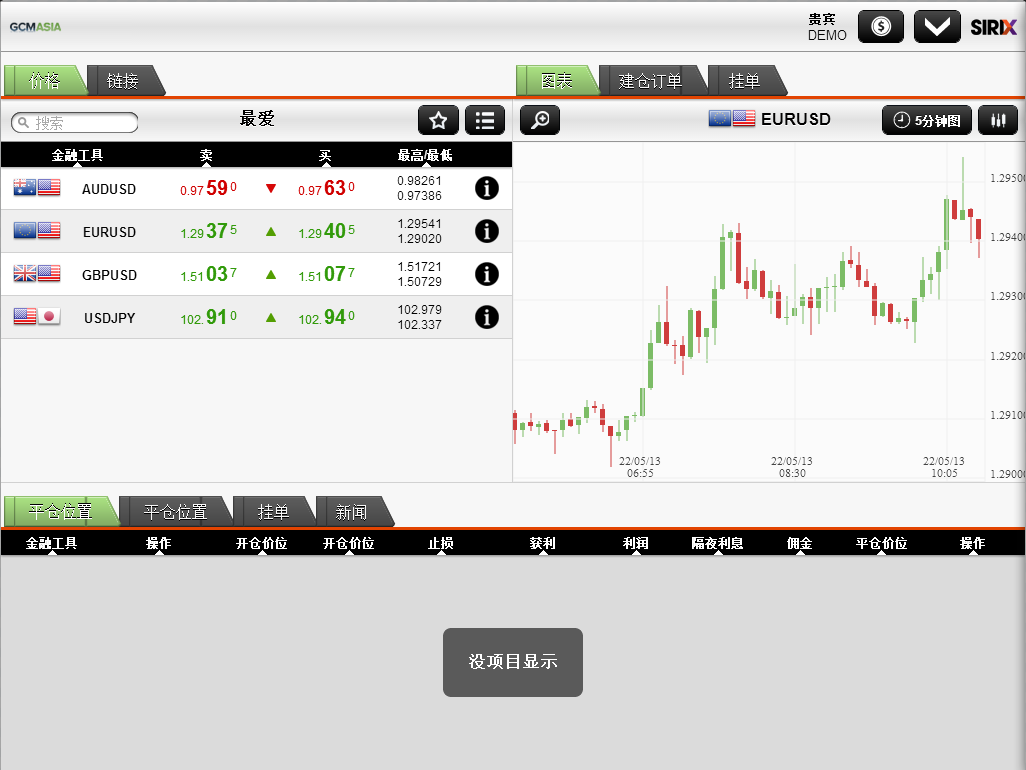 Integral forex demo indir