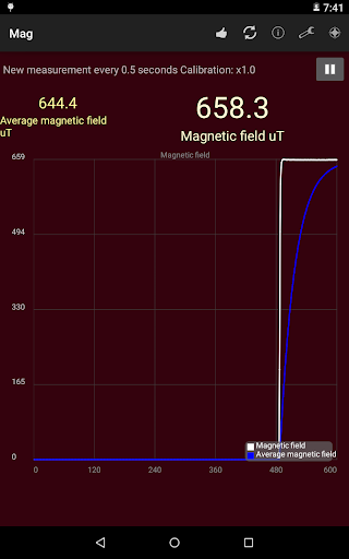 Mag - Magnetic Field Graph