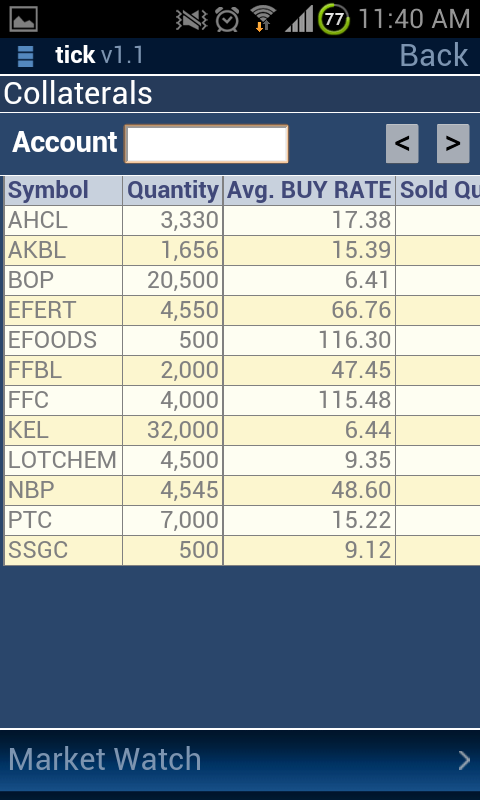 Abbasi Securities Tick- screenshot
