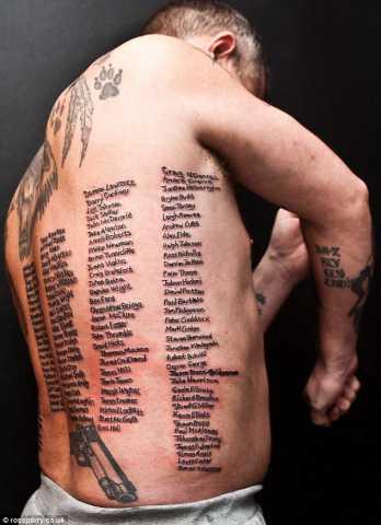 Tattoo Name Design Ideas - Google Play Store revenue & download ...