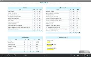 Screenshot of Tablet Sınav