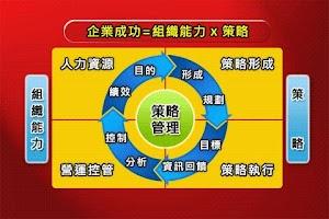 Screenshot of BSC十講-第五講 Why BSC?