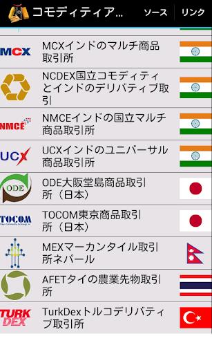 Sony / SE (Android) - [分享]推薦Xperia Z3使用者一些實用的Apps - 手 ...