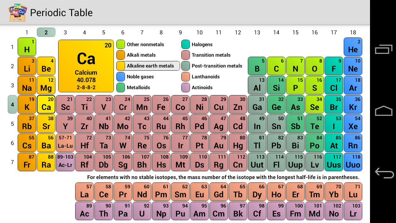 Periodic table google play store revenue download estimates screenshots gamestrikefo Images