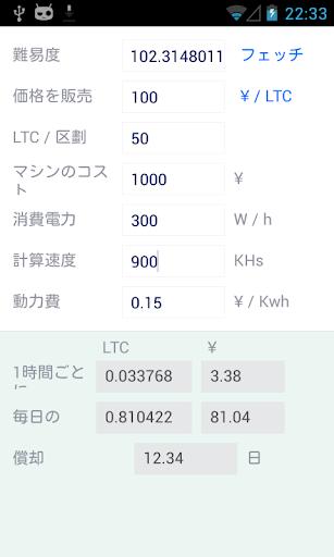 Litecoinの利益の計算