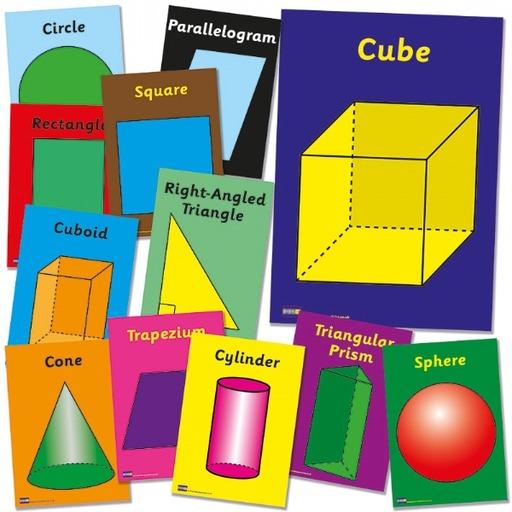 Geometry Theorems Postulates on Google Play Reviews | Stats