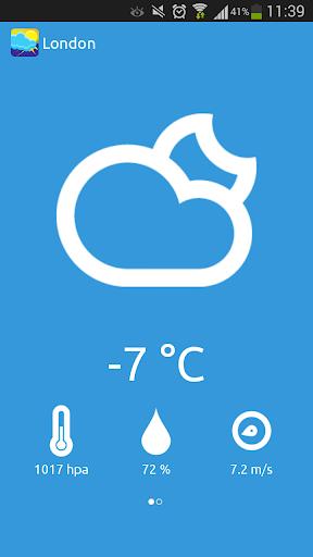 這裡的天氣
