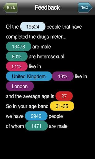 cannabis drugs meter