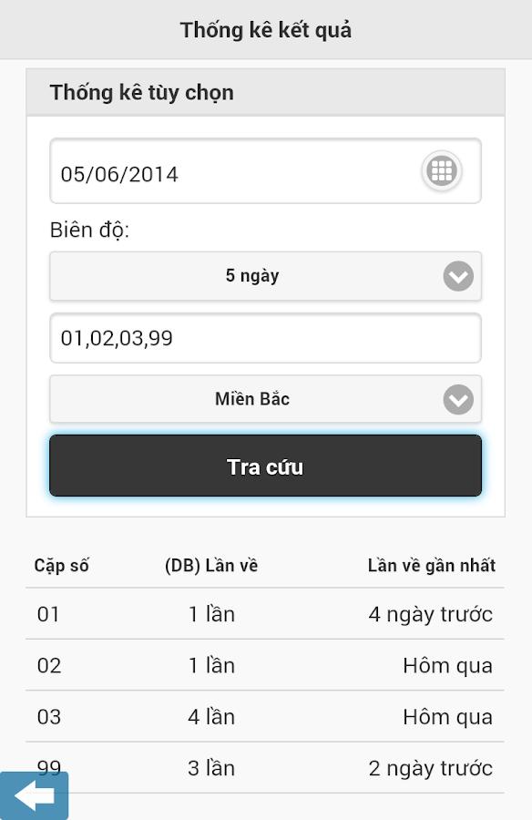 KET QUA XO SO - SOI CAU LOTO - screenshot