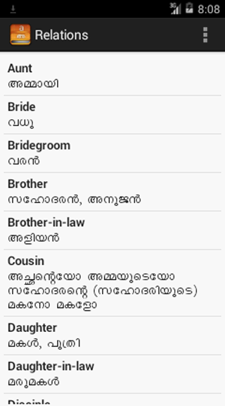 Malayalam (/ ˌ m æ l ə ˈ j ɑː l ə m /; മലയാളം, Malayāḷam? [maləjaːɭəm]) is a Dravidian language spoken in the Indian state of Kerala and the union territories of Lakshadweep and Puducherry by the Malayali people and it is one of 22 scheduled languages of India.