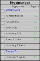 Screenshot of Turnier Verwaltung