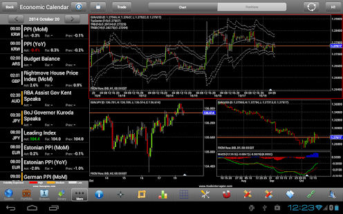 Forex app for pc