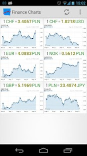 Finance Graphs Free- screenshot thumbnail