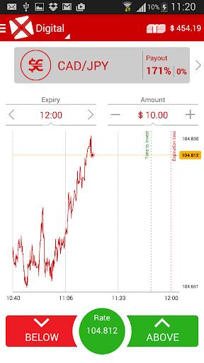 StratX Markets