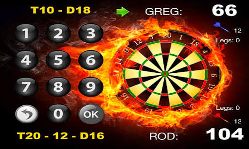 Darts Championship 2015