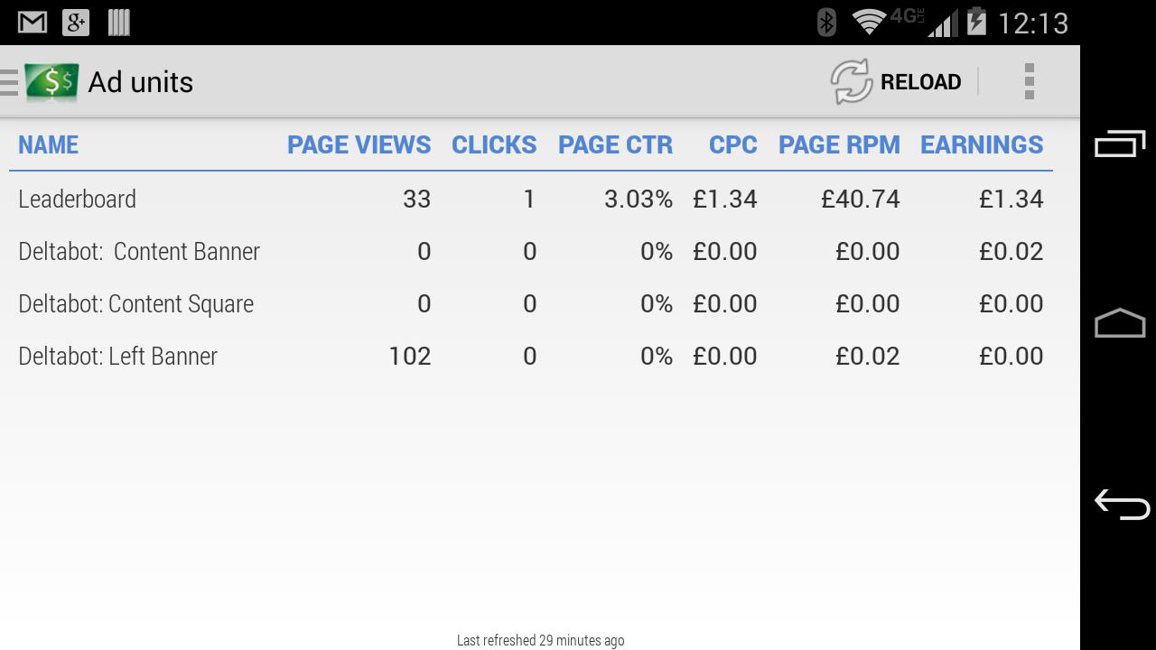 AdSense Dashboard screenshot #18