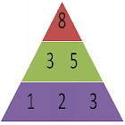 Number Pyramid (Math Pyramid) icon