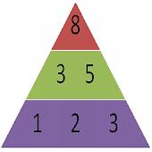 Number Pyramid (Math Pyramid)