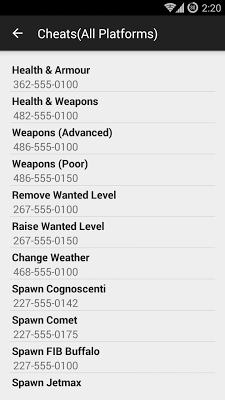 Cheats & Maps for GTA 4 on Google Play Reviews | Stats