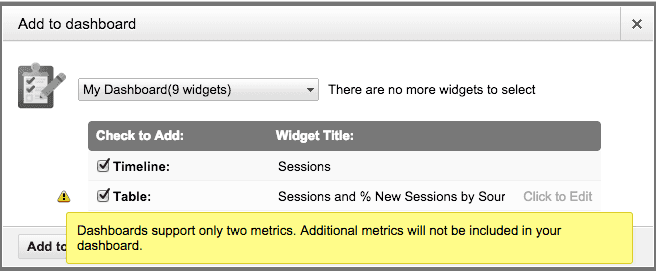Screenshot showing warning that dashboards can only display up to 2 metrics from a linked report.