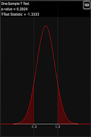 Screenshot of StatsPac - Graphing Calculator