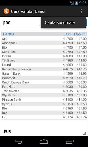 Curs Valutar Banci PRO