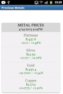 金屬價格 - 黃金,白銀