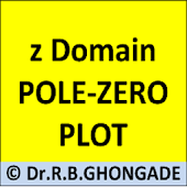 z-Domain Pole-Zero Plot